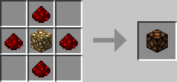 Redstone Lamps Minecraft Guides